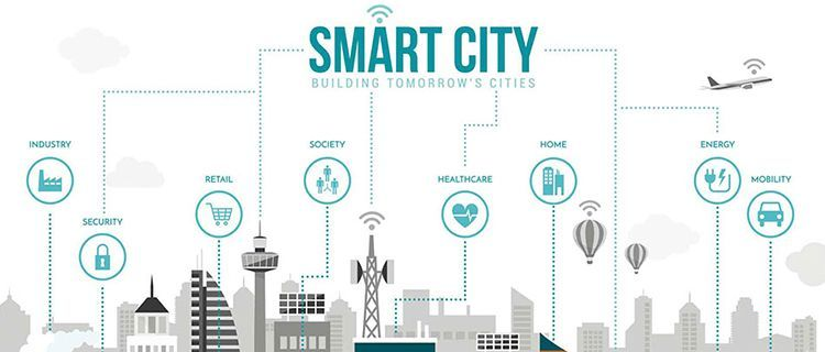 Grafik Smart City
